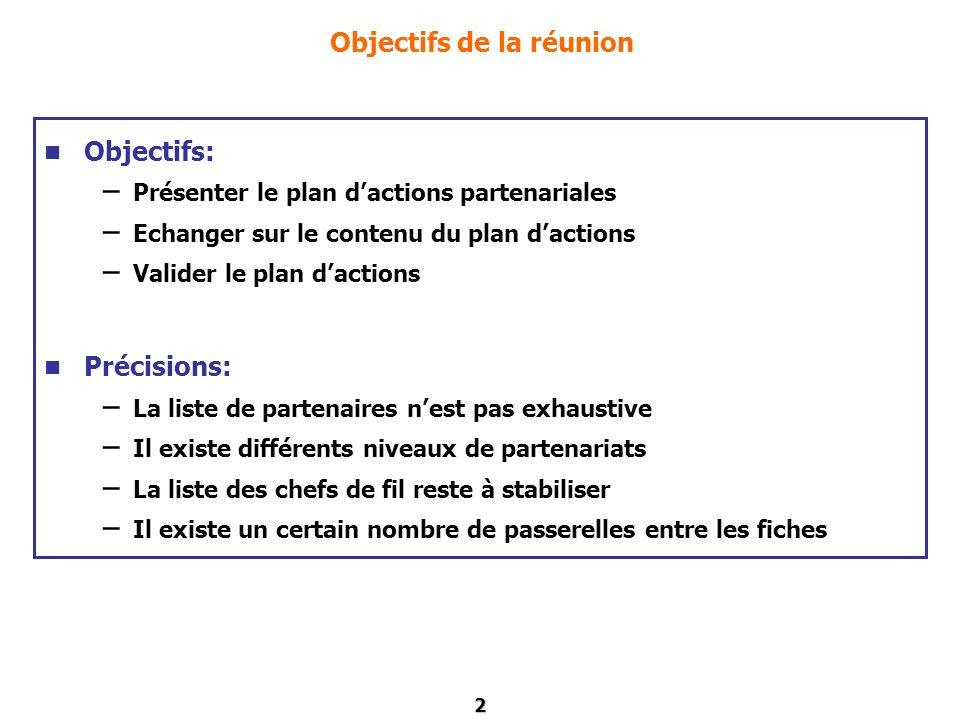 2 Objectifs de la réunion Objectifs: – Présenter le plan dactions partenariales – Echanger sur le contenu du plan dactions – Valider le plan dactions