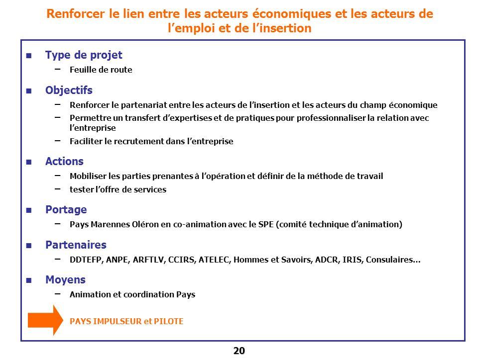 20 Renforcer le lien entre les acteurs économiques et les acteurs de lemploi et de linsertion Type de projet – Feuille de route Objectifs – Renforcer