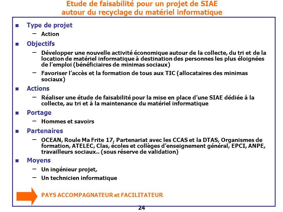 24 Etude de faisabilité pour un projet de SIAE autour du recyclage du matériel informatique Type de projet – Action Objectifs – Développer une nouvell