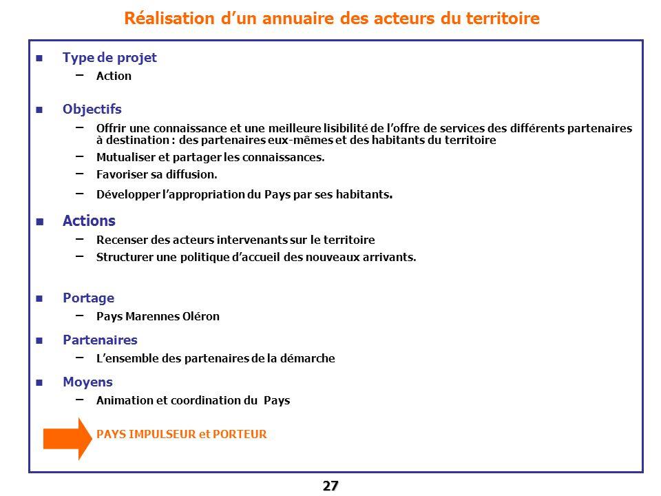 27 Réalisation dun annuaire des acteurs du territoire Type de projet – Action Objectifs – Offrir une connaissance et une meilleure lisibilité de loffr
