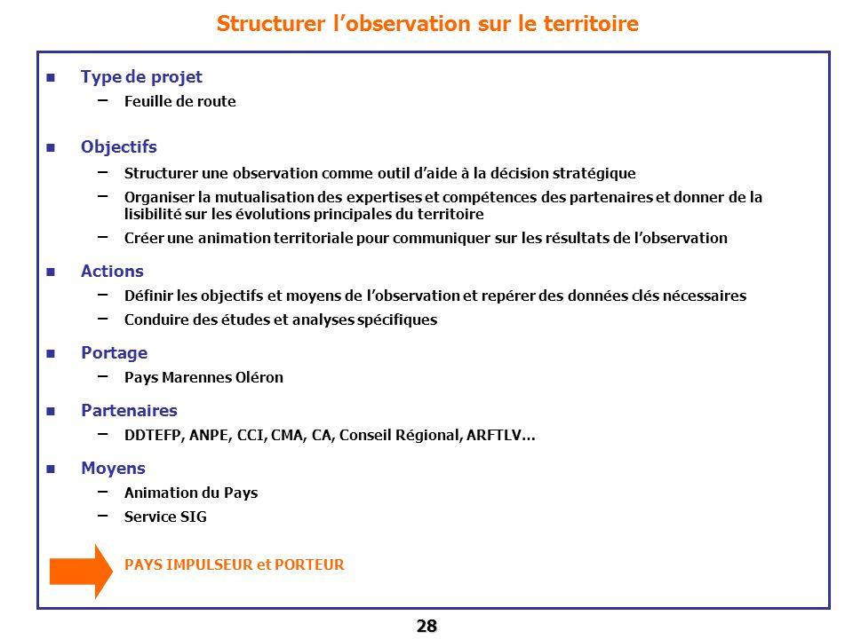28 Structurer lobservation sur le territoire Type de projet – Feuille de route Objectifs – Structurer une observation comme outil daide à la décision
