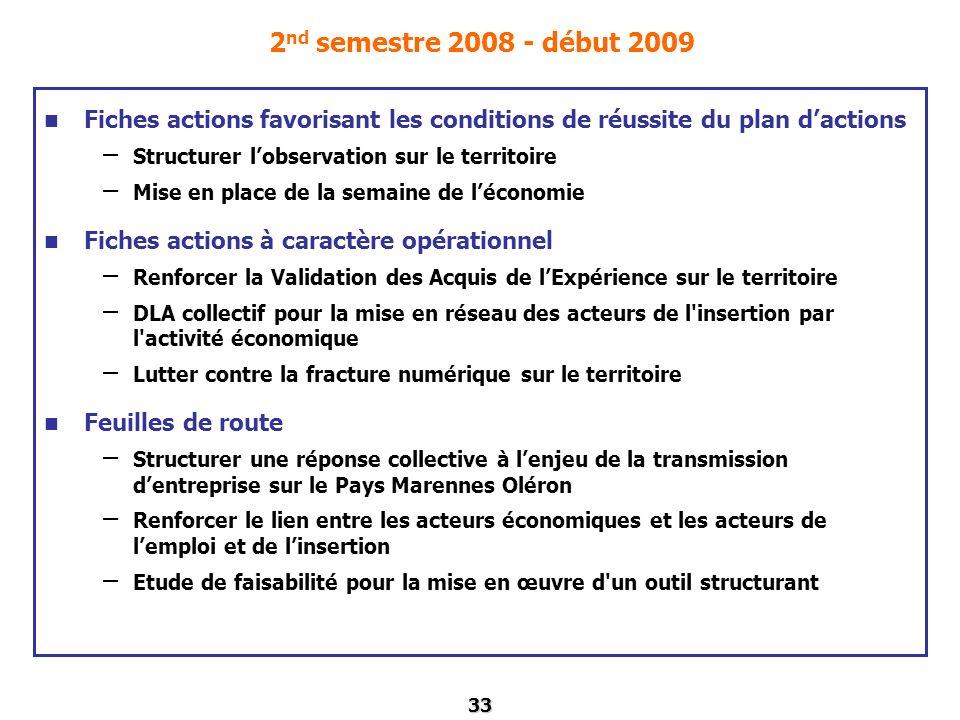 33 2 nd semestre 2008 - début 2009 Fiches actions favorisant les conditions de réussite du plan dactions – Structurer lobservation sur le territoire –