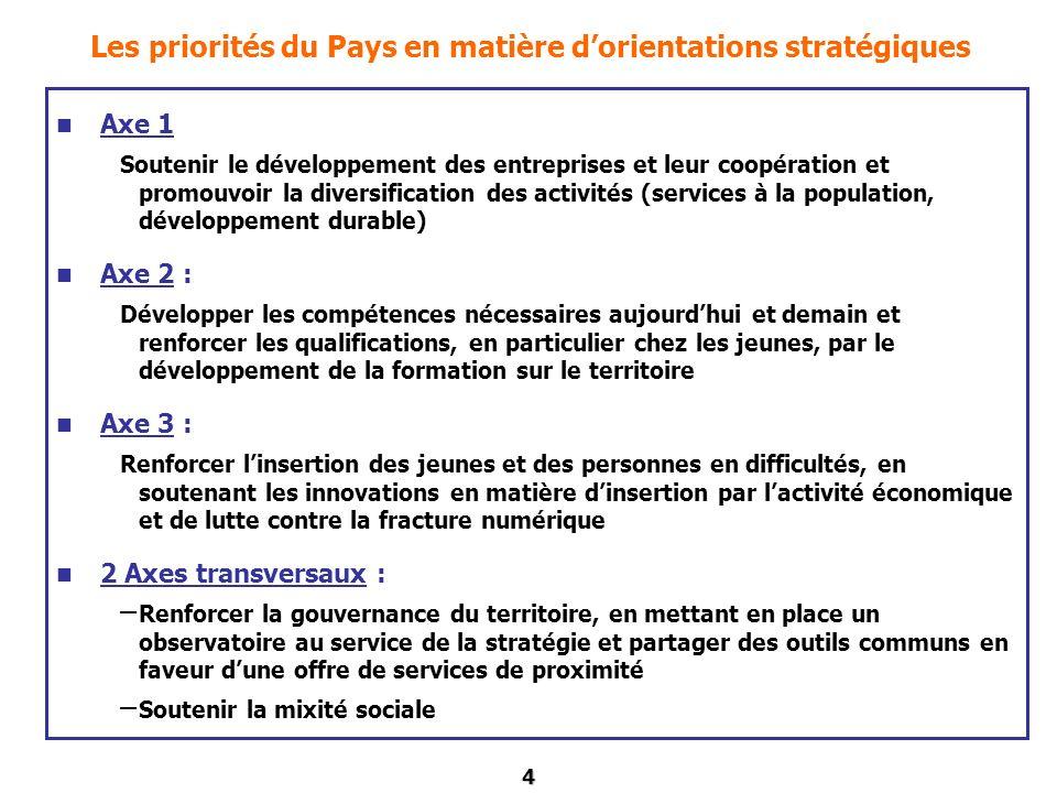 4 Les priorités du Pays en matière dorientations stratégiques Axe 1 Soutenir le développement des entreprises et leur coopération et promouvoir la div