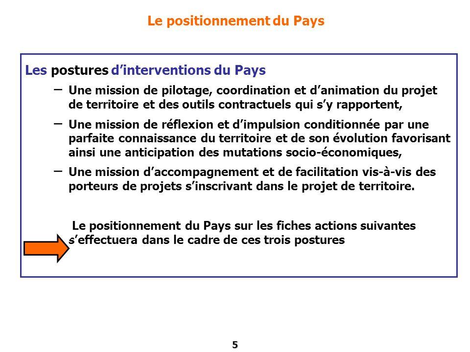 5 Le positionnement du Pays Les postures dinterventions du Pays – Une mission de pilotage, coordination et danimation du projet de territoire et des o