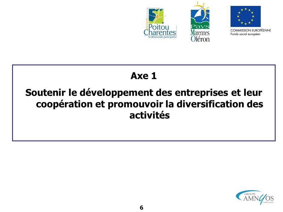 6 Axe 1 Soutenir le développement des entreprises et leur coopération et promouvoir la diversification des activités