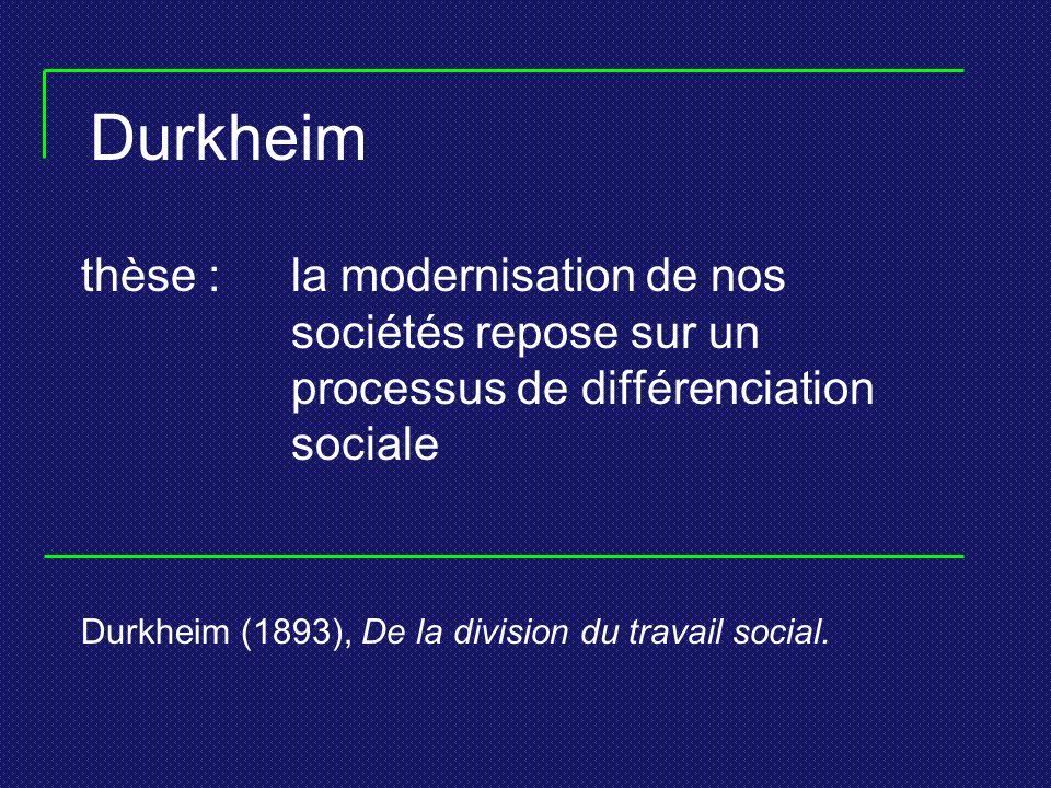 Durkheim thèse : la modernisation de nos sociétés repose sur un processus de différenciation sociale Durkheim (1893), De la division du travail social.