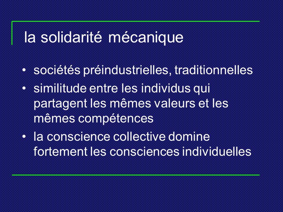 la solidarité mécanique sociétés préindustrielles, traditionnelles similitude entre les individus qui partagent les mêmes valeurs et les mêmes compétences la conscience collective domine fortement les consciences individuelles