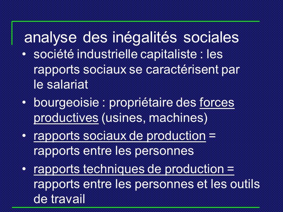 analyse des inégalités sociales société industrielle capitaliste : les rapports sociaux se caractérisent par le salariat bourgeoisie : propriétaire de