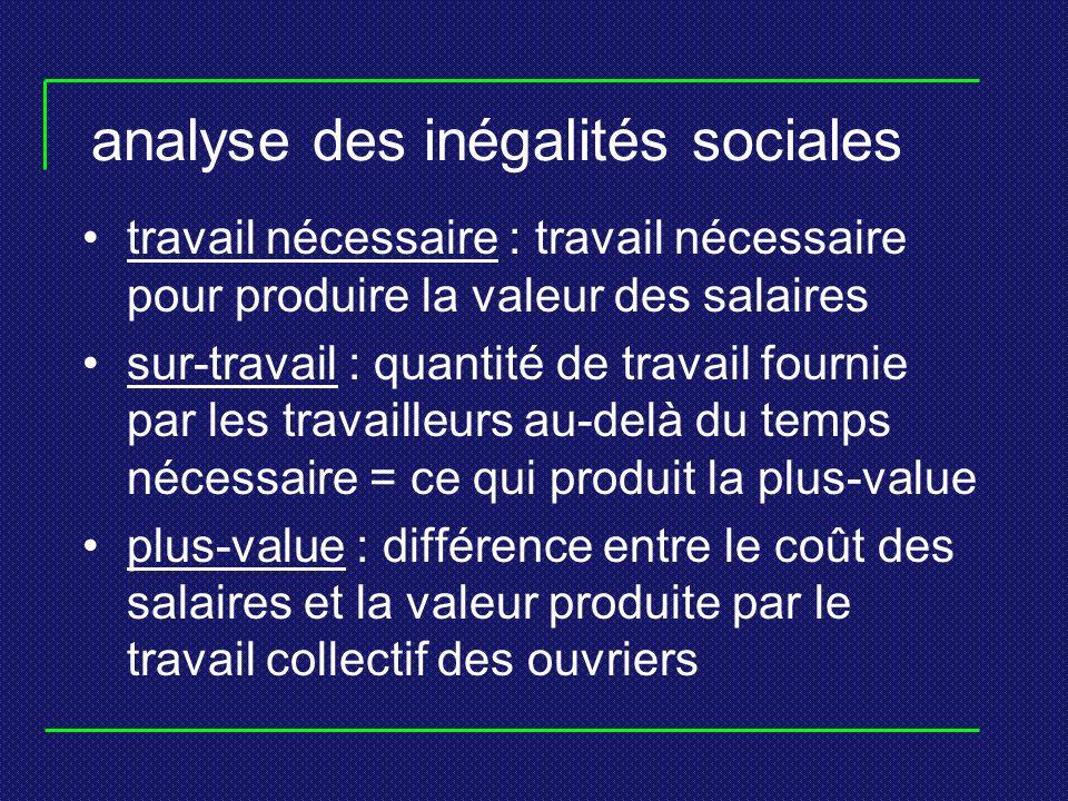 analyse des inégalités sociales travail nécessaire : travail nécessaire pour produire la valeur des salaires sur-travail : quantité de travail fournie