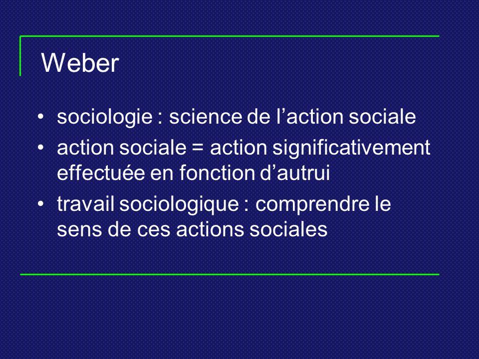 Weber sociologie : science de laction sociale action sociale = action significativement effectuée en fonction dautrui travail sociologique : comprendre le sens de ces actions sociales