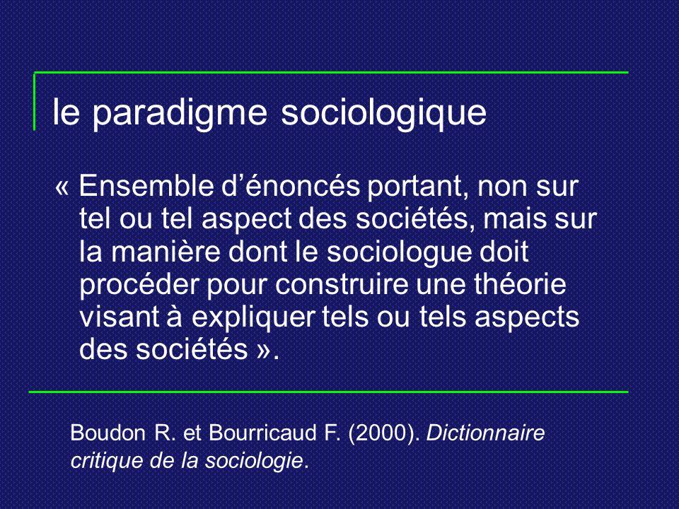 le paradigme sociologique « Ensemble dénoncés portant, non sur tel ou tel aspect des sociétés, mais sur la manière dont le sociologue doit procéder po