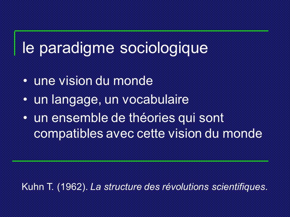 le paradigme sociologique une vision du monde un langage, un vocabulaire un ensemble de théories qui sont compatibles avec cette vision du monde Kuhn T.
