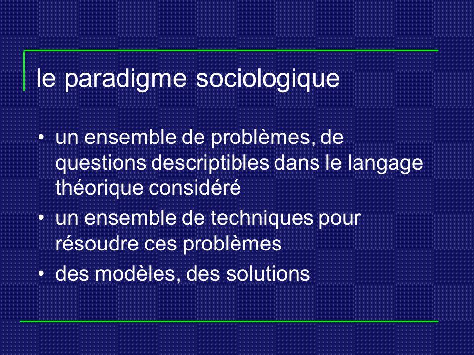 le paradigme sociologique un ensemble de problèmes, de questions descriptibles dans le langage théorique considéré un ensemble de techniques pour résoudre ces problèmes des modèles, des solutions