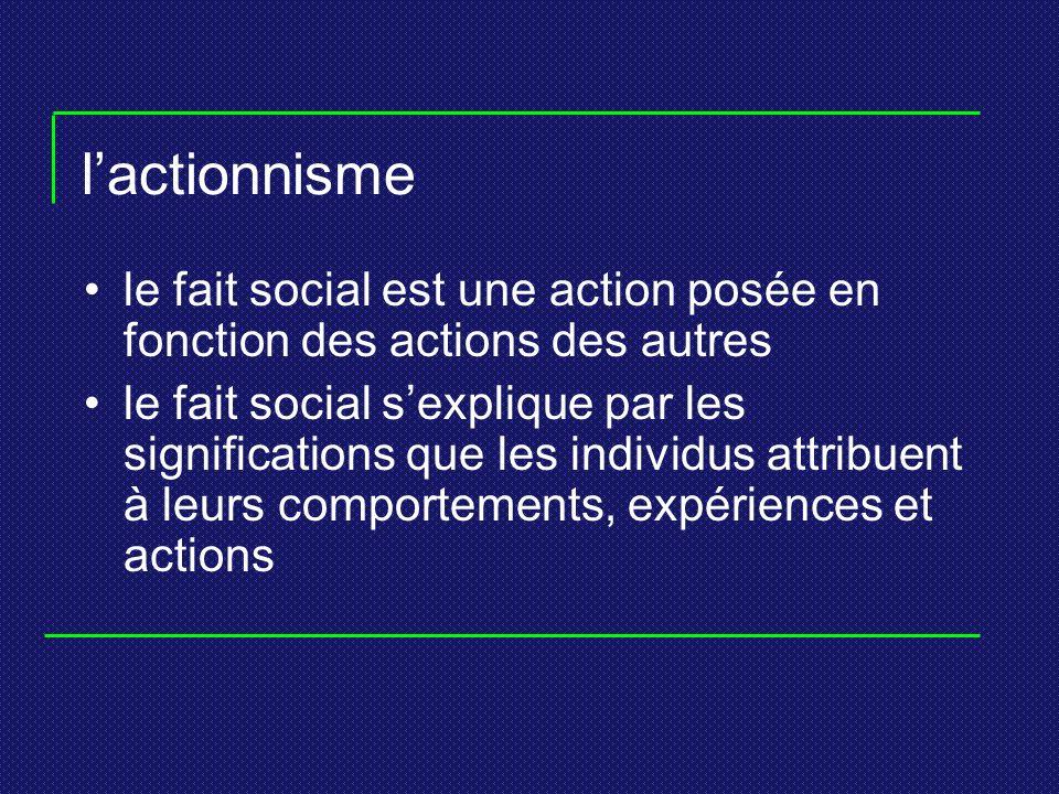 lactionnisme le fait social est une action posée en fonction des actions des autres le fait social sexplique par les significations que les individus