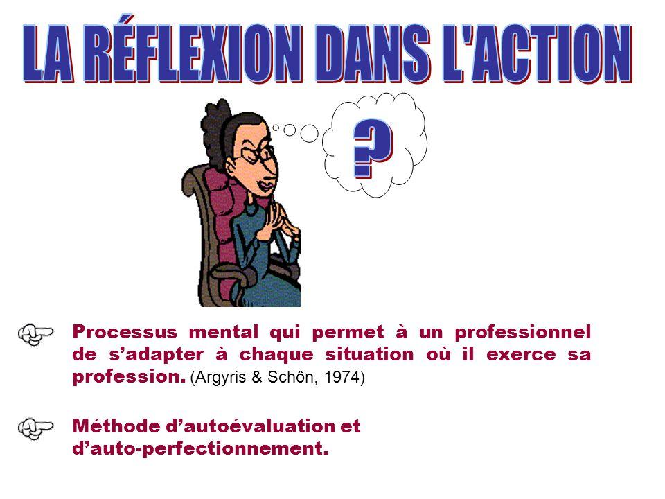 Processus mental qui permet à un professionnel de sadapter à chaque situation où il exerce sa profession. (Argyris & Schôn, 1974) Méthode dautoévaluat