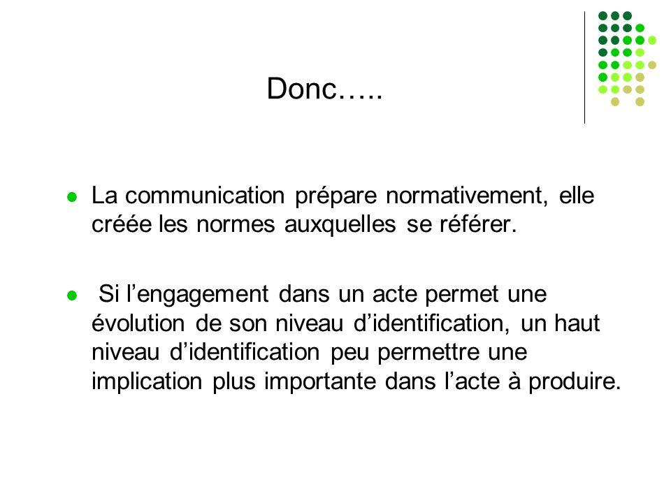 La communication prépare normativement, elle créée les normes auxquelles se référer. Si lengagement dans un acte permet une évolution de son niveau di