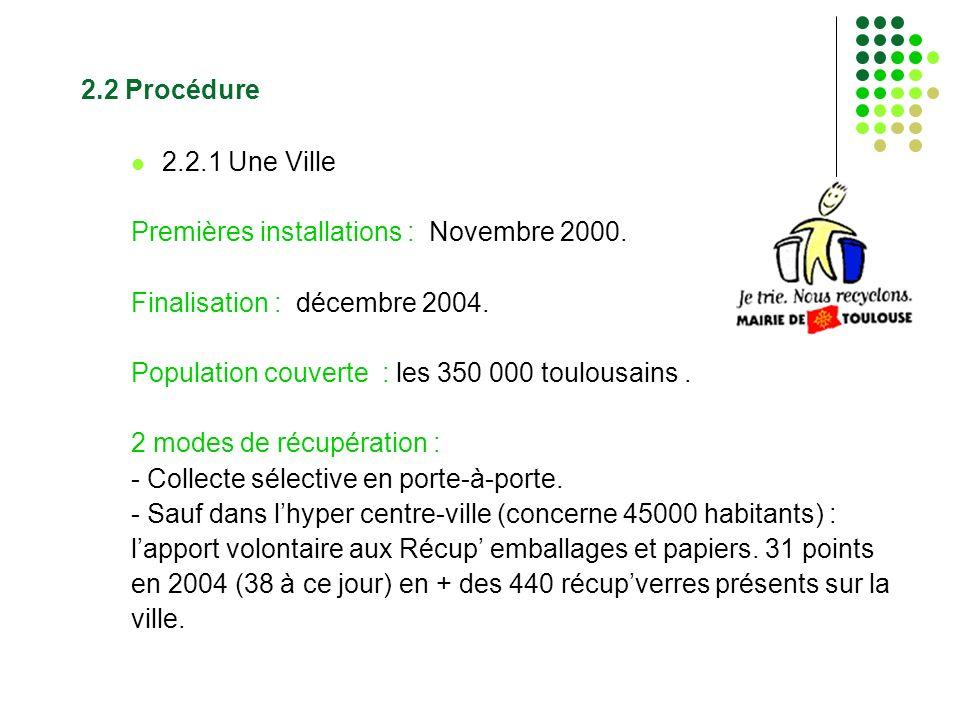 2.2 Procédure 2.2.1 Une Ville Premières installations : Novembre 2000. Finalisation : décembre 2004. Population couverte : les 350 000 toulousains. 2