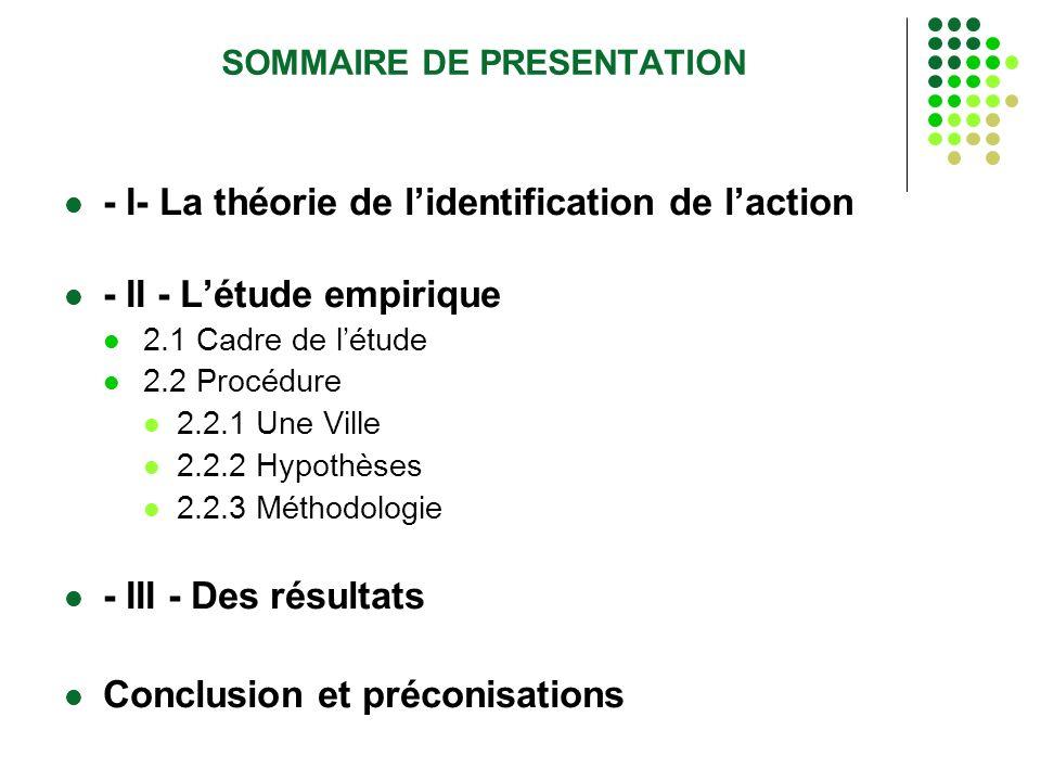 SOMMAIRE DE PRESENTATION - I- La théorie de lidentification de laction - II - Létude empirique 2.1 Cadre de létude 2.2 Procédure 2.2.1 Une Ville 2.2.2