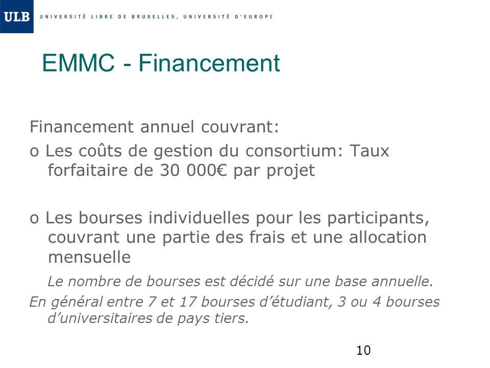 10 EMMC - Financement Financement annuel couvrant: o Les coûts de gestion du consortium: Taux forfaitaire de 30 000 par projet o Les bourses individue