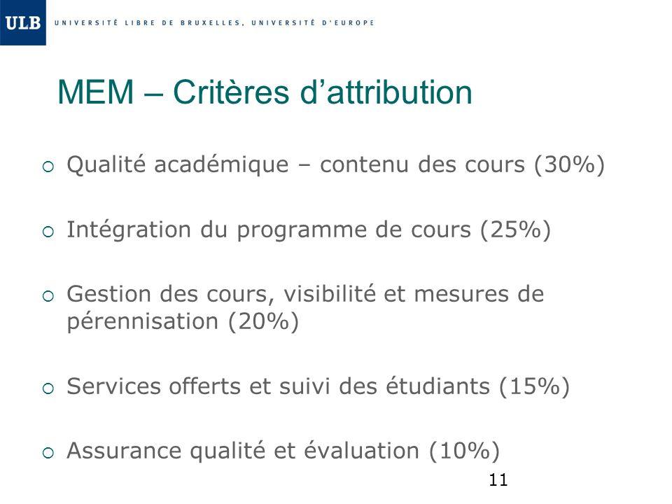 11 MEM – Critères dattribution Qualité académique – contenu des cours (30%) Intégration du programme de cours (25%) Gestion des cours, visibilité et m