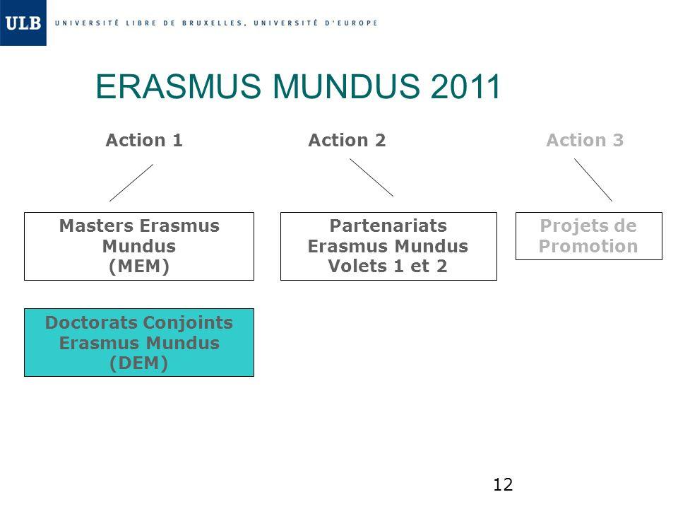 12 ERASMUS MUNDUS 2011 Action 1Action 2 Masters Erasmus Mundus (MEM) Doctorats Conjoints Erasmus Mundus (DEM) Partenariats Erasmus Mundus Volets 1 et