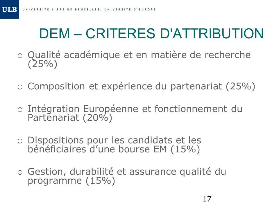 17 DEM – CRITERES D'ATTRIBUTION Qualité académique et en matière de recherche (25%) Composition et expérience du partenariat (25%) Intégration Europée