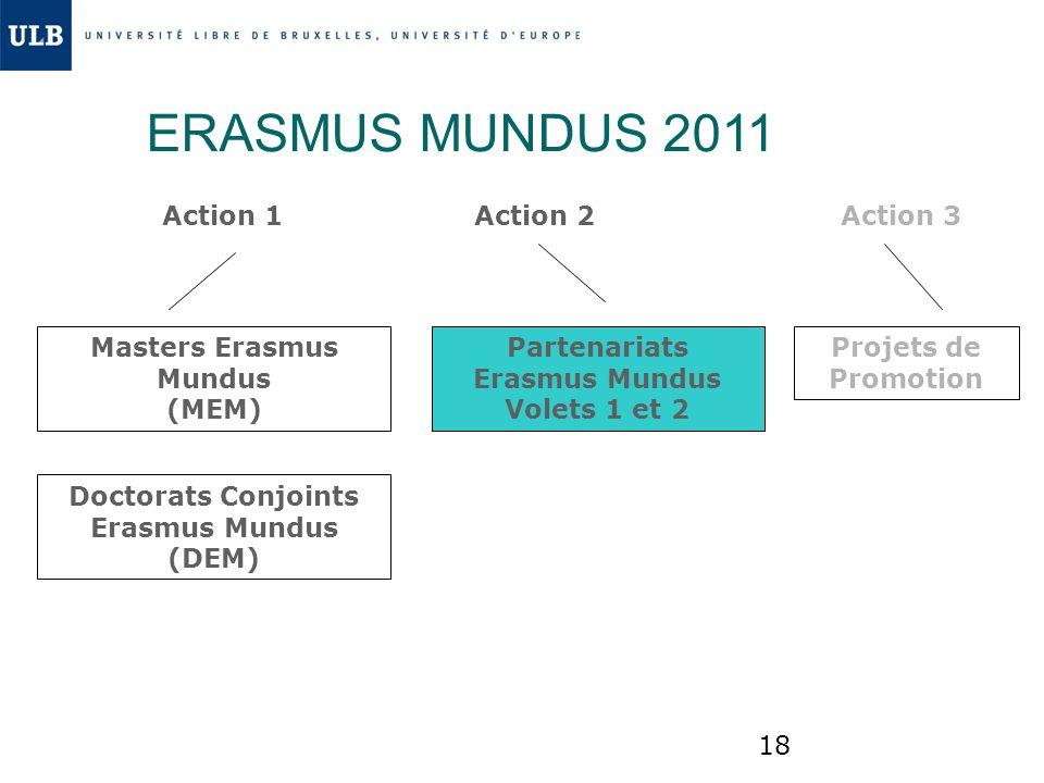 18 ERASMUS MUNDUS 2011 Action 1Action 2 Masters Erasmus Mundus (MEM) Doctorats Conjoints Erasmus Mundus (DEM) Partenariats Erasmus Mundus Volets 1 et