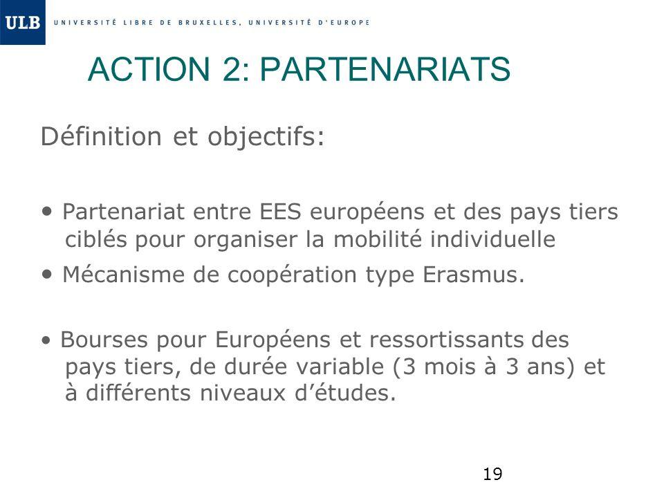 19 ACTION 2: PARTENARIATS Définition et objectifs: Partenariat entre EES européens et des pays tiers ciblés pour organiser la mobilité individuelle Mé