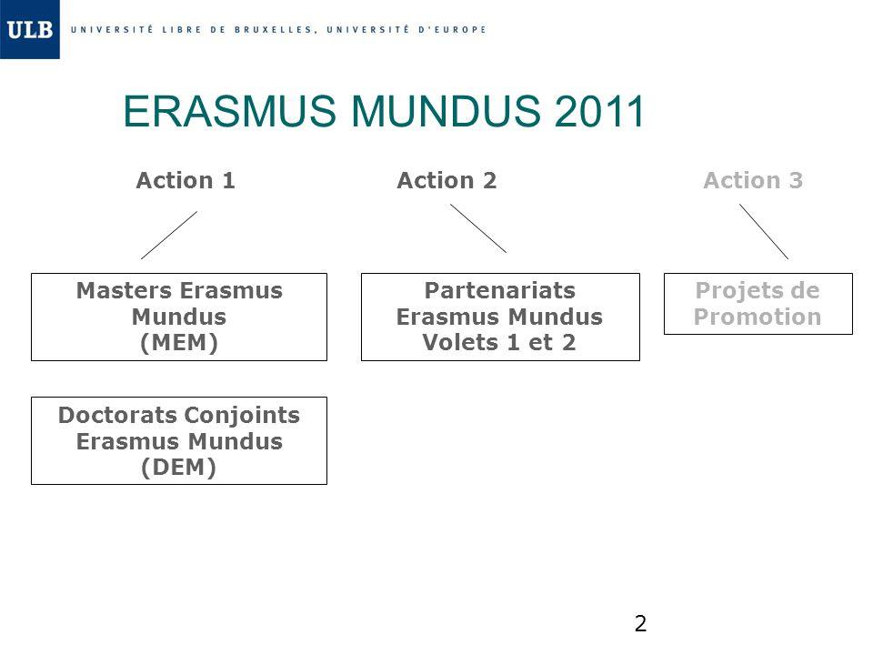 2 ERASMUS MUNDUS 2011 Action 1Action 2 Masters Erasmus Mundus (MEM) Doctorats Conjoints Erasmus Mundus (DEM) Partenariats Erasmus Mundus Volets 1 et 2
