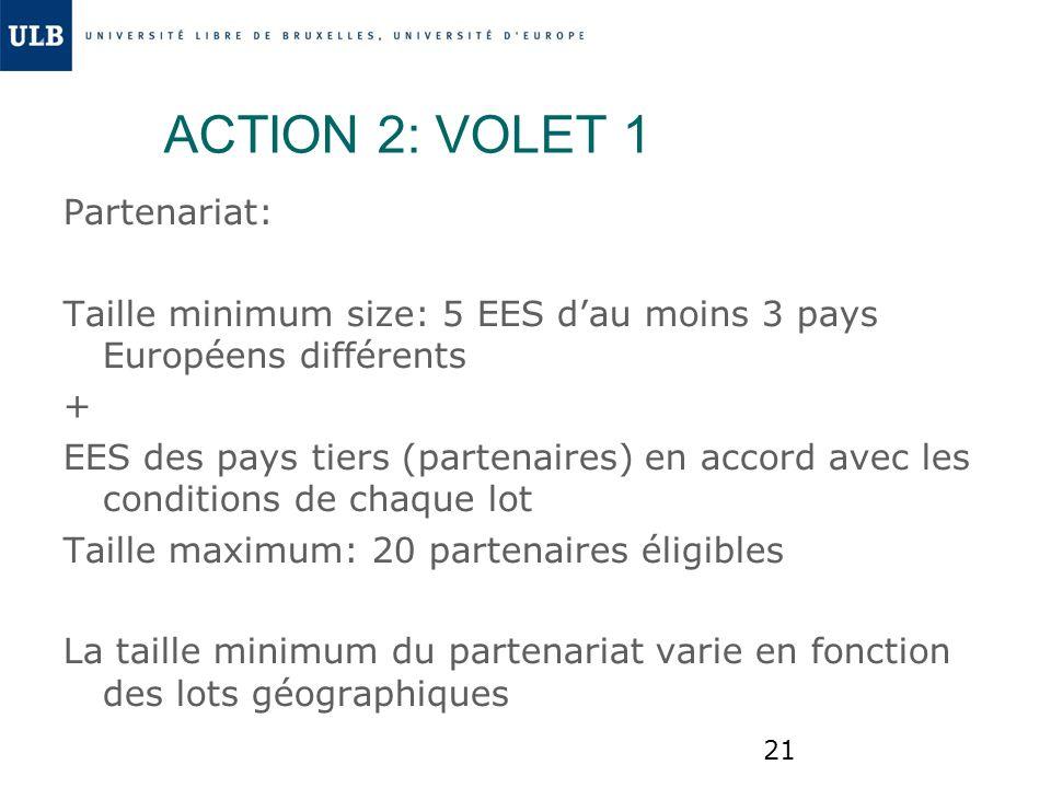 21 ACTION 2: VOLET 1 Partenariat: Taille minimum size: 5 EES dau moins 3 pays Européens différents + EES des pays tiers (partenaires) en accord avec l