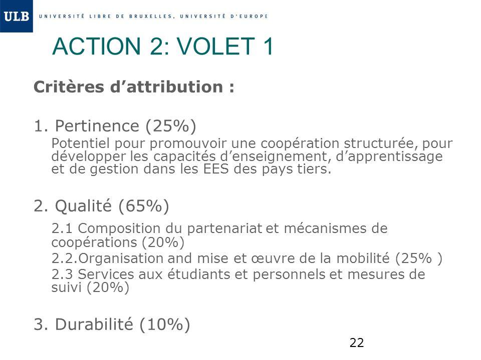 22 ACTION 2: VOLET 1 Critères dattribution : 1. Pertinence (25%) Potentiel pour promouvoir une coopération structurée, pour développer les capacités d