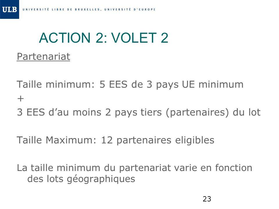 23 ACTION 2: VOLET 2 Partenariat Taille minimum: 5 EES de 3 pays UE minimum + 3 EES dau moins 2 pays tiers (partenaires) du lot Taille Maximum: 12 par