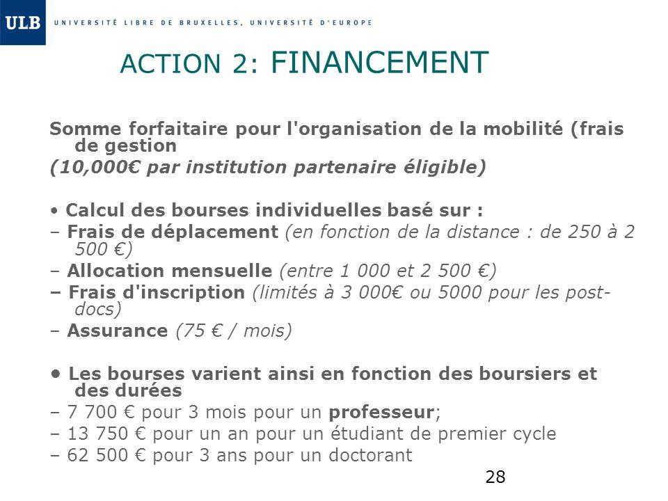 28 Somme forfaitaire pour l'organisation de la mobilité (frais de gestion (10,000 par institution partenaire éligible) Calcul des bourses individuelle