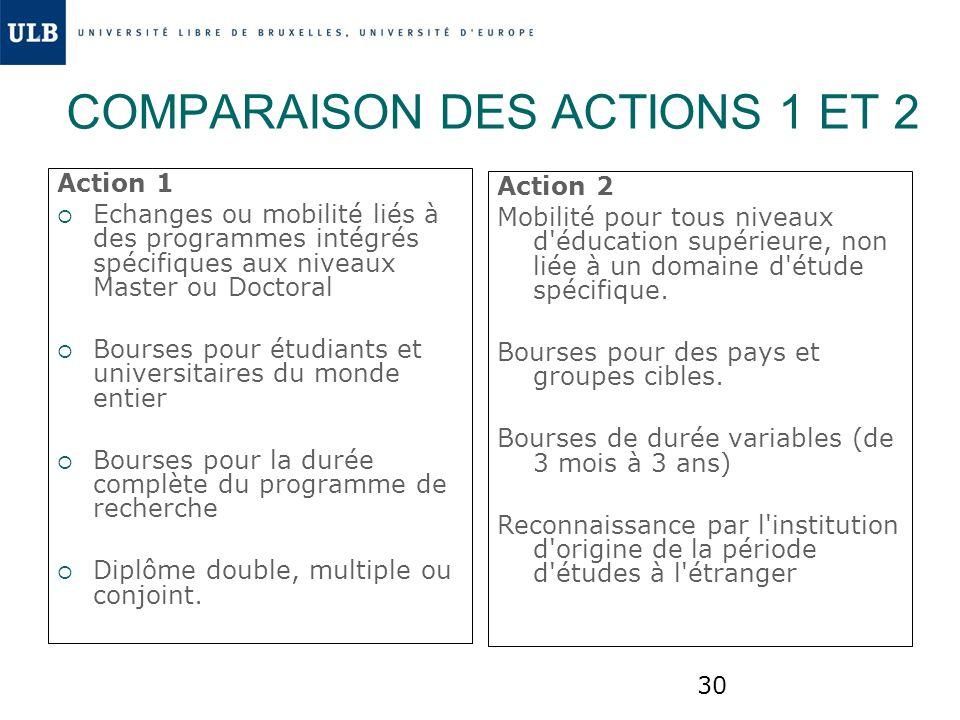 30 COMPARAISON DES ACTIONS 1 ET 2 Action 1 Echanges ou mobilité liés à des programmes intégrés spécifiques aux niveaux Master ou Doctoral Bourses pour
