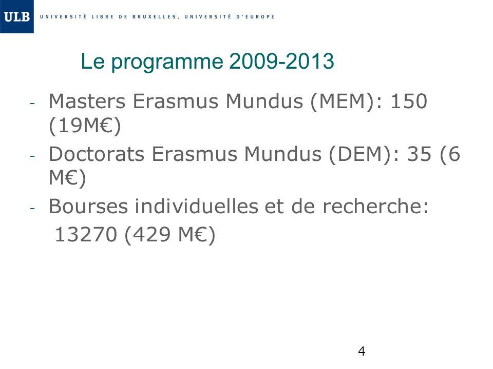 4 Le programme 2009-2013 - Masters Erasmus Mundus (MEM): 150 (19M) - Doctorats Erasmus Mundus (DEM): 35 (6 M) - Bourses individuelles et de recherche: