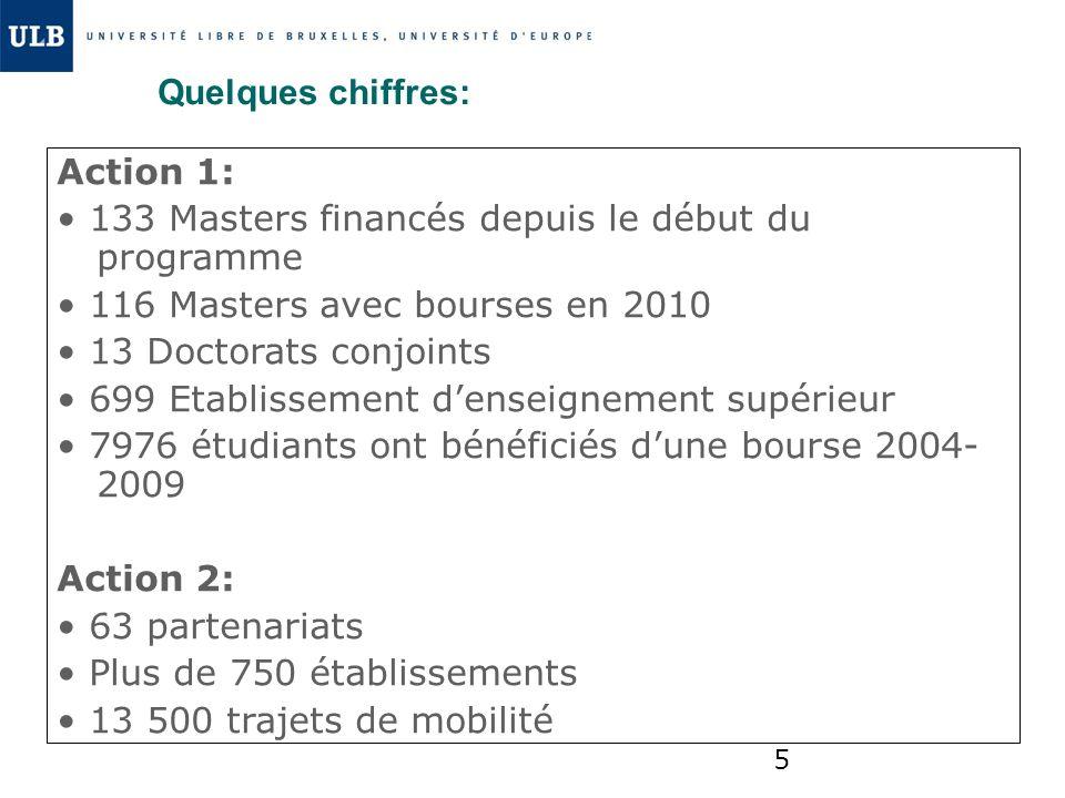 5 Quelques chiffres: Action 1: 133 Masters financés depuis le début du programme 116 Masters avec bourses en 2010 13 Doctorats conjoints 699 Etablisse