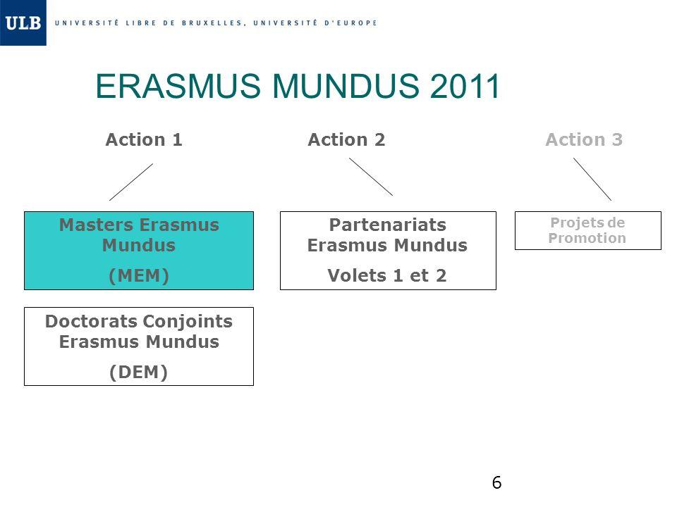 6 ERASMUS MUNDUS 2011 Action 1Action 2 Masters Erasmus Mundus (MEM) Doctorats Conjoints Erasmus Mundus (DEM) Partenariats Erasmus Mundus Volets 1 et 2