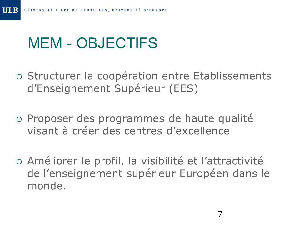 7 MEM - OBJECTIFS Structurer la coopération entre Etablissements dEnseignement Supérieur (EES) Proposer des programmes de haute qualité visant à créer
