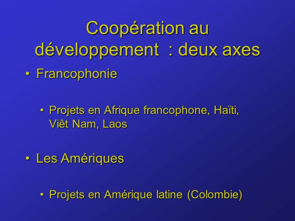 Coopération au développement : deux axes FrancophonieFrancophonie Projets en Afrique francophone, Haïti, Viêt Nam, LaosProjets en Afrique francophone, Haïti, Viêt Nam, Laos Les AmériquesLes Amériques Projets en Amérique latine (Colombie)Projets en Amérique latine (Colombie)