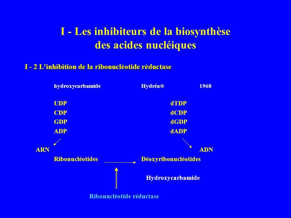 I - Les inhibiteurs de la biosynthèse des acides nucléiques I - 2 L inhibition de la ribonucléotide réductase hydroxycarbamideHydréa®1968 UDPdTDP CDPdCDP GDPdGDP ADPdADP ARNADN RibonucléotidesDéoxyribonucléotides Hydroxycarbamide Ribonucléotide réductase