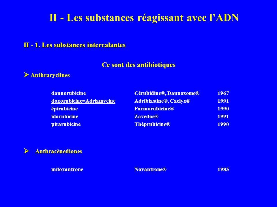 II - Les substances réagissant avec lADN II - 1.