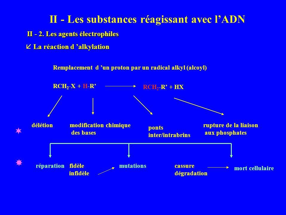 II - 2.Les agents électrophiles II - Les substances réagissant avec lADN II - 2.