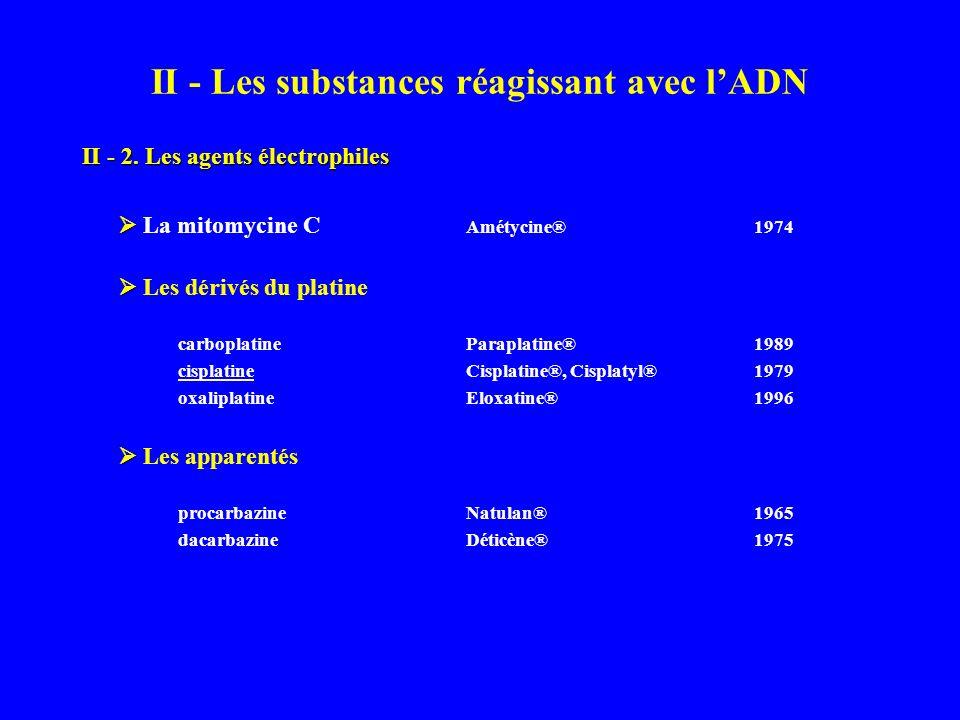 II - Les substances réagissant avec lADN II - 2.