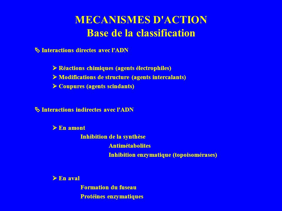 MECANISMES D ACTION Base de la classification Interactions directes avec l ADN Réactions chimiques (agents électrophiles) Modifications de structure (agents intercalants) Coupures (agents scindants) Interactions indirectes avec l ADN En amont Inhibition de la synthèse Antimétabolites Inhibition enzymatique (topoisomérases) En aval Formation du fuseau Protéines enzymatiques