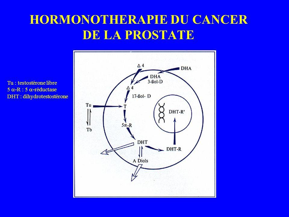 HORMONOTHERAPIE DU CANCER DE LA PROSTATE Tu : testostérone libre 5 -R : 5 -réductase DHT : dihydrotestostérone