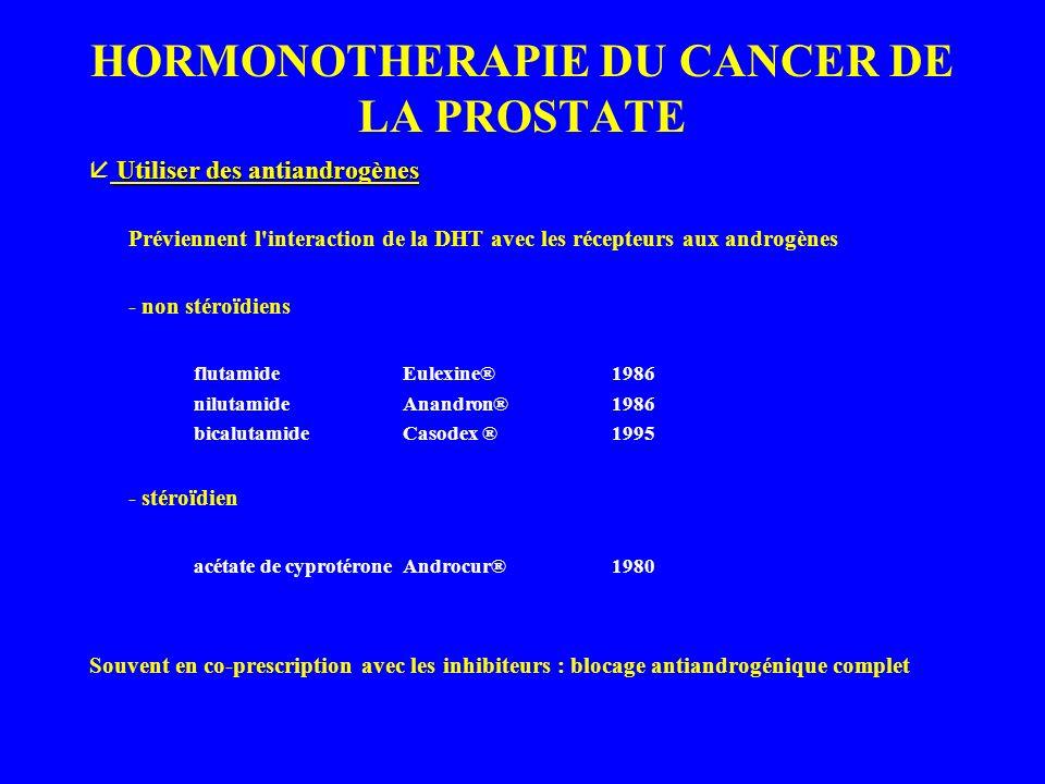 HORMONOTHERAPIE DU CANCER DE LA PROSTATE Utiliser des antiandrogènes Utiliser des antiandrogènes Préviennent l interaction de la DHT avec les récepteurs aux androgènes - non stéroïdiens flutamideEulexine®1986 nilutamideAnandron® 1986 bicalutamideCasodex ®1995 - stéroïdien acétate de cyprotéroneAndrocur®1980 Souvent en co-prescription avec les inhibiteurs : blocage antiandrogénique complet