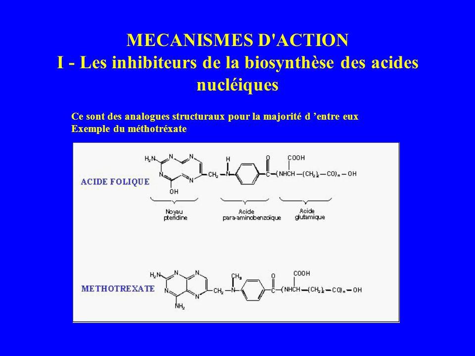 MECANISMES D ACTION I - Les inhibiteurs de la biosynthèse des acides nucléiques Ce sont des analogues structuraux pour la majorité d entre eux Exemple du méthotréxate