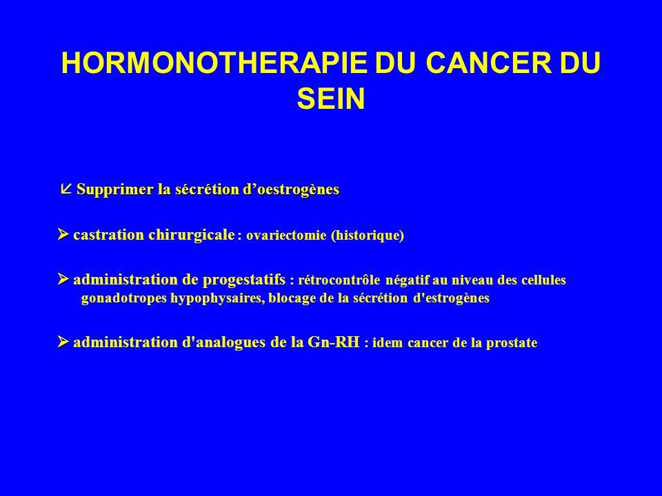 HORMONOTHERAPIE DU CANCER DU SEIN Supprimer la sécrétion doestrogènes castration chirurgicale : ovariectomie (historique) administration de progestatifs : rétrocontrôle négatif au niveau des cellules gonadotropes hypophysaires, blocage de la sécrétion d estrogènes administration d analogues de la Gn-RH : idem cancer de la prostate