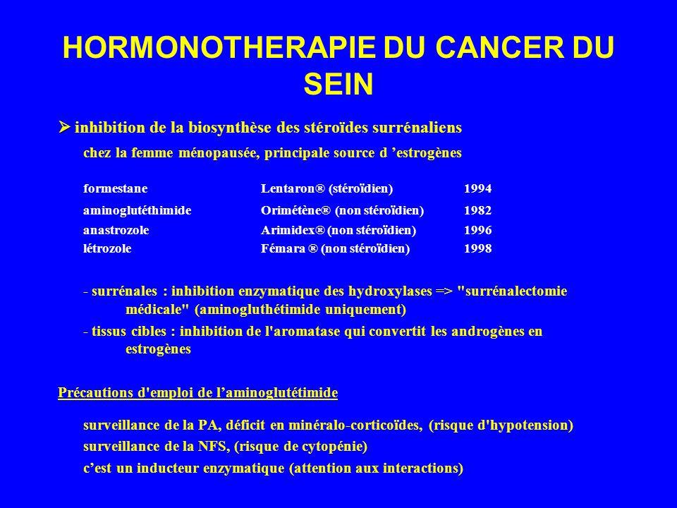 HORMONOTHERAPIE DU CANCER DU SEIN inhibition de la biosynthèse des stéroïdes surrénaliens chez la femme ménopausée, principale source d estrogènes formestaneLentaron®(stéroïdien)1994 aminoglutéthimideOrimétène® (non stéroïdien)1982 anastrozoleArimidex® (non stéroïdien) 1996 létrozoleFémara ® (non stéroïdien) 1998 - surrénales : inhibition enzymatique des hydroxylases => surrénalectomie médicale (aminogluthétimide uniquement) - tissus cibles : inhibition de l aromatase qui convertit les androgènes en estrogènes Précautions d emploi de laminoglutétimide surveillance de la PA, déficit en minéralo-corticoïdes, (risque d hypotension) surveillance de la NFS, (risque de cytopénie) cest un inducteur enzymatique (attention aux interactions)