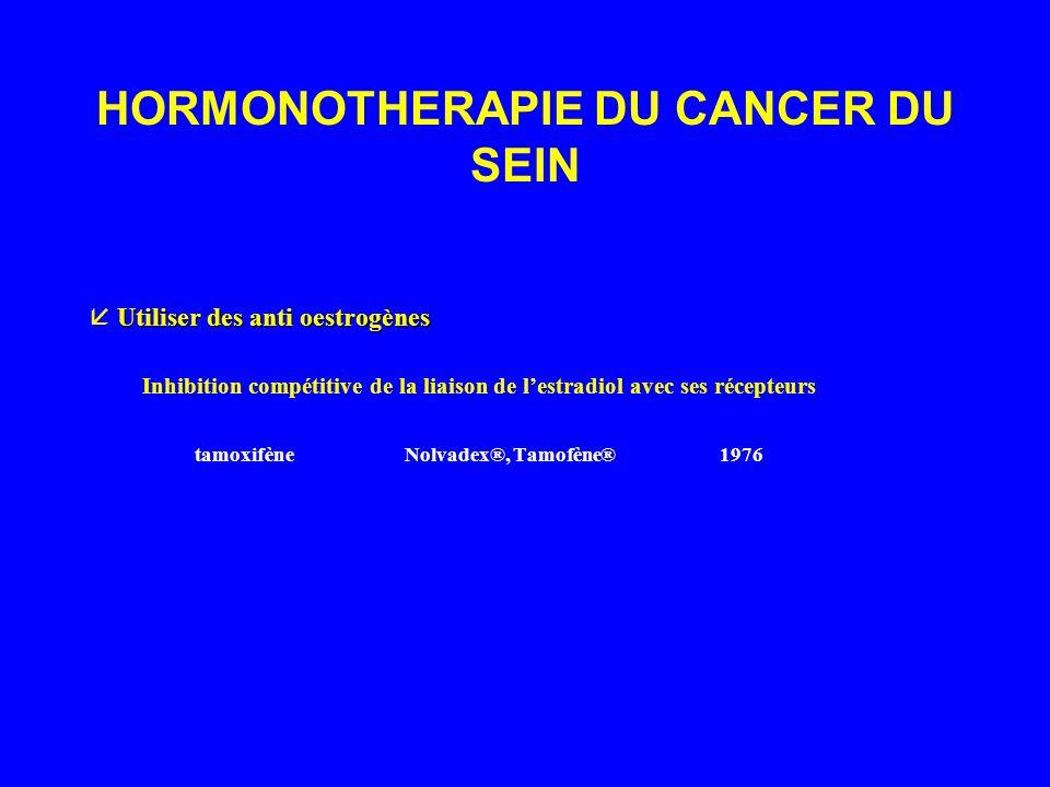 HORMONOTHERAPIE DU CANCER DU SEIN Utiliser des anti oestrogènes Utiliser des anti oestrogènes Inhibition compétitive de la liaison de lestradiol avec ses récepteurs tamoxifèneNolvadex®, Tamofène®1976